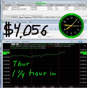1-1-4-hours-in-6-295x300 Thursday September 14, 2017, Today Stock Market