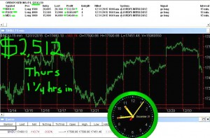 1-1-4-hours-in1-300x197 Thursday December 31, 2015, Today Stock Market