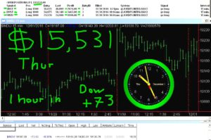 1-hour-in-2-300x199 Thursday December 1, 2016, Today Stock Market