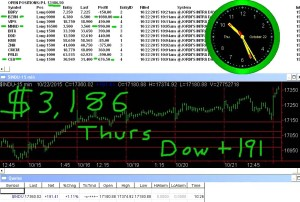 1-hour-in2-300x202 Thursday October 22, 2015, Today Stock Market