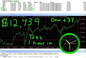 1-hour-in4-300x204 Tuesday November 3, 2015, Today Stock Market