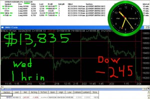 1-hr-in-3-300x199 Wednesday February 24, 2016, Today Stock Market