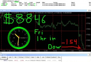 1-hr-in-300x205 Friday November 13, 2015, Today Stock Market