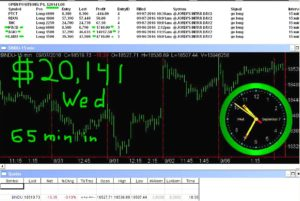 1-hr-in-8-300x201 Wednesday September 7, 2016, Today Stock Market