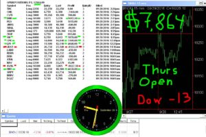 1stats-930-SEP29-16-300x200 Thursday September 29, 2016, Today Stock Market