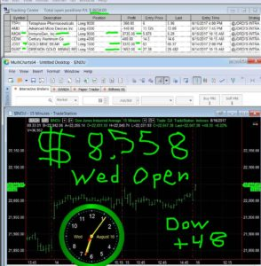 1stats930-August-16-17-294x300 Wednesday August 16, 2017, Today Stock Market