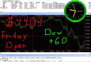 1stats930-DEC-4-15-300x206 Friday December 4, 2015, Today Stock Market