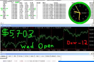 1stats930-DEC7-16-300x200 Wednesday December 7, 2016, Today Stock Market