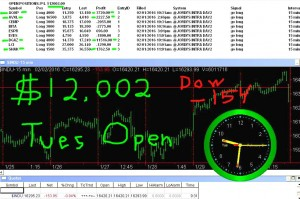 1stats930-FEB-2-16-300x199 Tuesday February 2, 2016, Today Stock market
