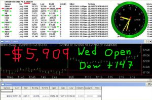 1stats930-JUNE-29-16-300x199 Wednesday June 29, 2016, Today Stock Market