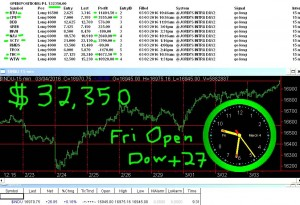 1stats930-MARCH-4-16-300x205 Friday March 4, 2016, Today Stock Market