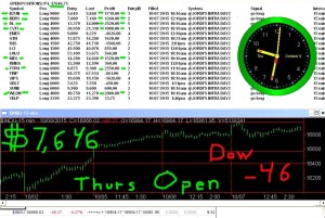 1stats930-OCT-8-15-300x201 Thursday October 8, 2015, Today Stock Market