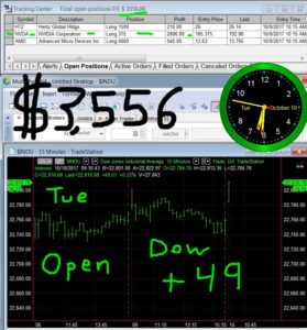 1stats930-October-10-17-279x300 Tuesday October 10, 2017, Today Stock Market