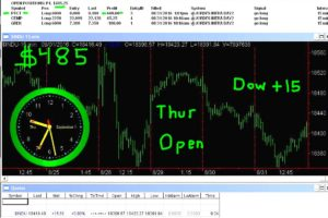 1stats930-SEP-1-16-300x200 Thursday September 1, 2016, Today Stock Market