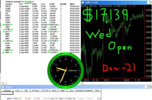 1stats930-SEP-7-16-300x198 Wednesday September 7, 2016, Today Stock Market