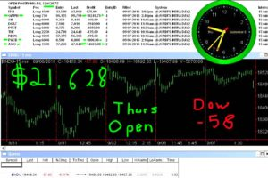 1stats930-SEP-8-16-300x200 Thursday September 8, 2016, Today Stock Market