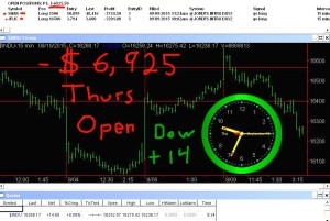 1stats930-SEPT-10-15-300x201 Thursday September 10, 2015, Today Stock Market