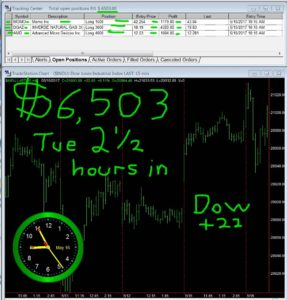 2-1-2-hours-in-15-287x300 Tuesday May 16, 2017, Today Stock Market