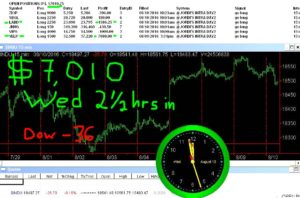 2-1-2-hours-in-4-300x198 Wednesday August 10, 2016, Today Stock Market