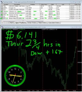 2-3-4-hours-in-4-269x300 Thursday April 20, 2017, Today Stock Market
