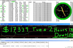 2-hours-in-7-300x199 Tuesday July 12, 2016, Today Stock Market