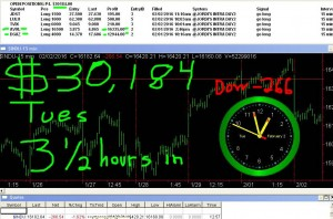 3-1-2-hours-in-1-300x198 Tuesday February 2, 2016, Today Stock market