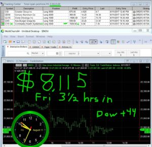 3-1-2-hours-in-14-300x290 Friday August 11, 2017, Today Stock Market