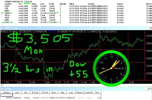 3-1-2-hours-in-2-300x199 Monday February 29, 2016, Today Stock Market