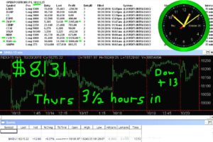 3-1-2-hours-in-8-300x200 Thursday October 20, 2016, Today Stock Market