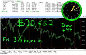 3-1-2-hours-in-9-300x193 Friday January 20, 2017, Today Stock Market