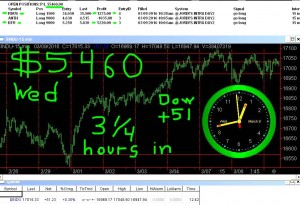 3-1-4-hours-in-300x205 Wednesday March 9, 2016, Today Stock Market