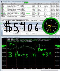 3-hours-in-14-253x300 Friday October 13, 2017, Today Stock Market