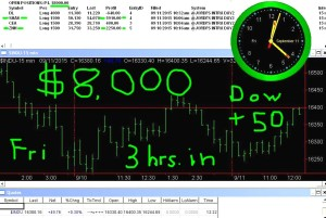 3-hours-in-300x201 Friday September 11, 2015, Today Stock Market