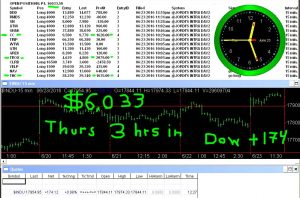3-hours-in-5-300x198 Thursday June 23, 2016, Today Stock Market