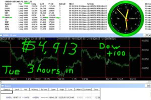 3-hours-in-9-300x200 Tuesday October 18, 2016, Today Stock Market