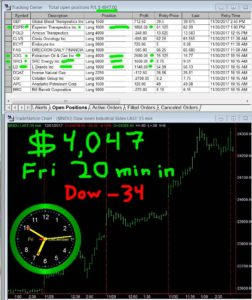 30-min-in-14-252x300 Friday December 1, 2017, Today Stock Market