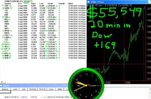 30-min-in-2-300x198 Thursday November 10 2016, Today Stock Market
