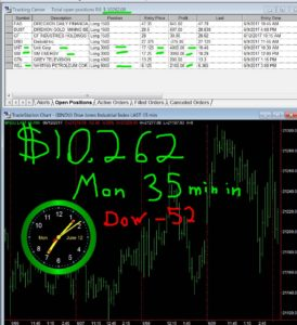 30-min-in-4-274x300 Monday June 12, 2017, Today Stock Market