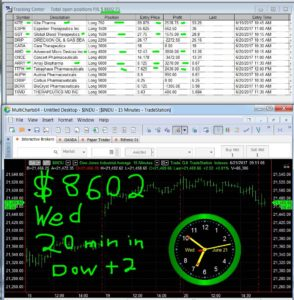 30-min-in-5-294x300 Wednesday June 21, 2017, Today Stock Market