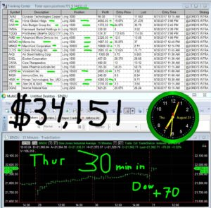 30-min-in-9-300x295 Thursday August 31, 2017, Today Stock Market
