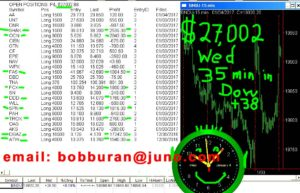 30-min-in-copy-300x193 Wednesday January 4, 2017, Today Stock Market