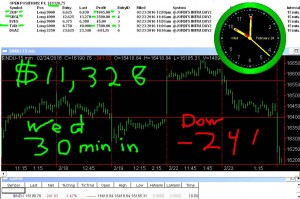 30-minutes-in-1-300x199 Wednesday February 24, 2016, Today Stock Market