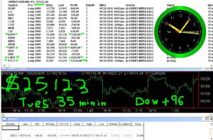 30-minutes-in-10-300x197 Tuesday September 20, 2016, Today Stock Market