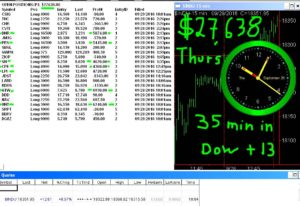 30-minutes-in-12-300x206 Thursday September 29, 2016, Today Stock Market