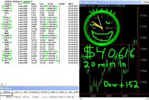 30-minutes-in-3-300x203 Wednesday March 30, 2016, Today Stock Market