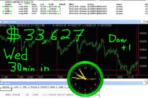 30-minutes-in-6-300x200 Wednesday August 3, 2016, Today Stock Market