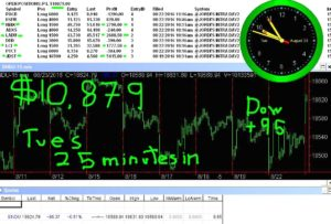 30-minutes-in-8-300x203 Tuesday August 23, 2016, Today Stock Market