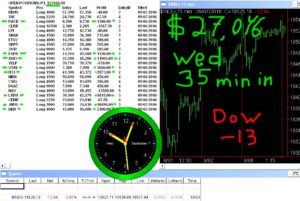 30-minutes-in-9-300x201 Wednesday September 7, 2016, Today Stock Market