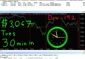 30-minutes-in1-300x207 Tuesday December 8, 2015, Today Stock Market