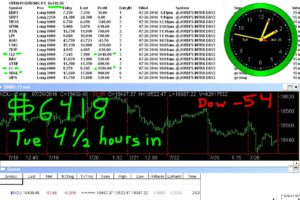 4-1-2-hours-in-4-300x200 Tuesday July 26, 2016, Today Stock Market